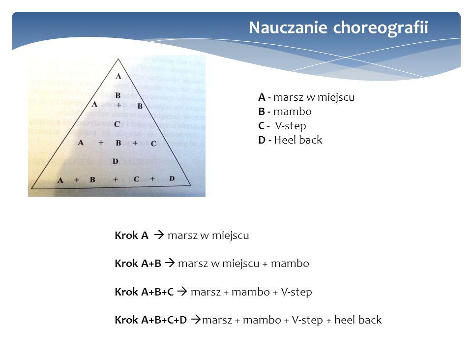 Nauczanie choreografii Krok A marsz w miejscu Krok A+B marsz w miejscu + mambo Krok A+B+C marsz + mambo + V-step Krok A+B+C+D marsz + mambo + V-step + heel back A - marsz w miejscu B - mambo C - V-step D - Heel back