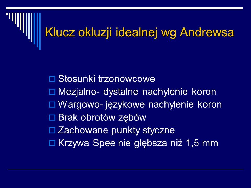 Klucz okluzji idealnej wg Andrewsa Stosunki trzonowcowe Mezjalno- dystalne nachylenie koron Wargowo- językowe nachylenie koron Brak obrotów zębów Zach