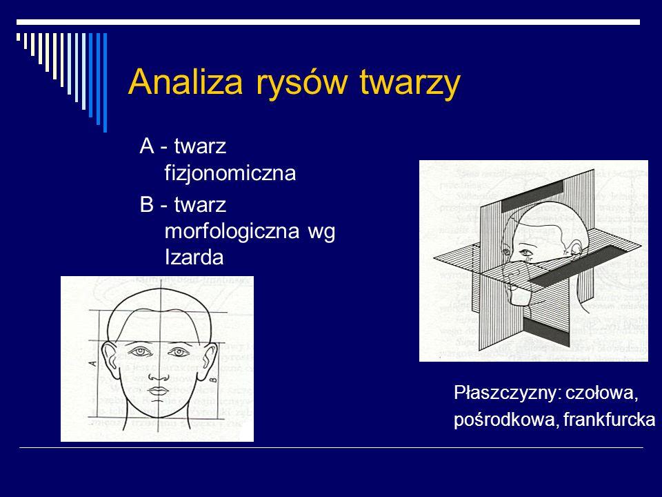 Wskaźnik Garsona N-Gn x 100 Zy-Zy mniej niż 78,9 twarz bardzo szeroka - hypereuryprospia 79 - 83,9 twarz szeroka - euryprospia 84 - 87,9 twarz średnia - mesoprospia 88 - 92,9 twarz wąska - keptoprospia więcej niż 93 twarz bardzo wąska - hyperleptoprospia