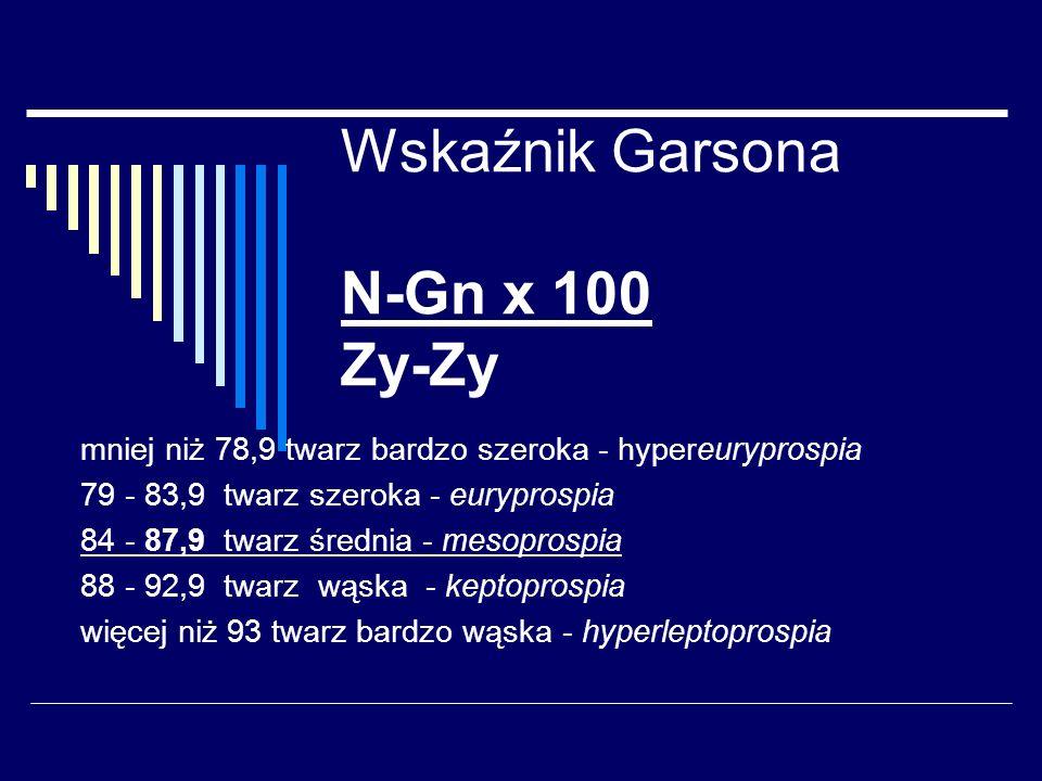 Wskaźnik Garsona N-Gn x 100 Zy-Zy mniej niż 78,9 twarz bardzo szeroka - hypereuryprospia 79 - 83,9 twarz szeroka - euryprospia 84 - 87,9 twarz średnia
