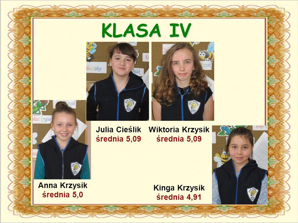 KLASA IV Julia Cieślik średnia 5,09 Wiktoria Krzysik średnia 5,09 Anna Krzysik średnia 5,0 Kinga Krzysik średnia 4,91