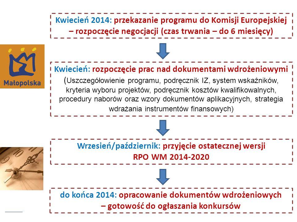 Kwiecień 2014: przekazanie programu do Komisji Europejskiej – rozpoczęcie negocjacji (czas trwania – do 6 miesięcy) Wrzesień/październik: przyjęcie os