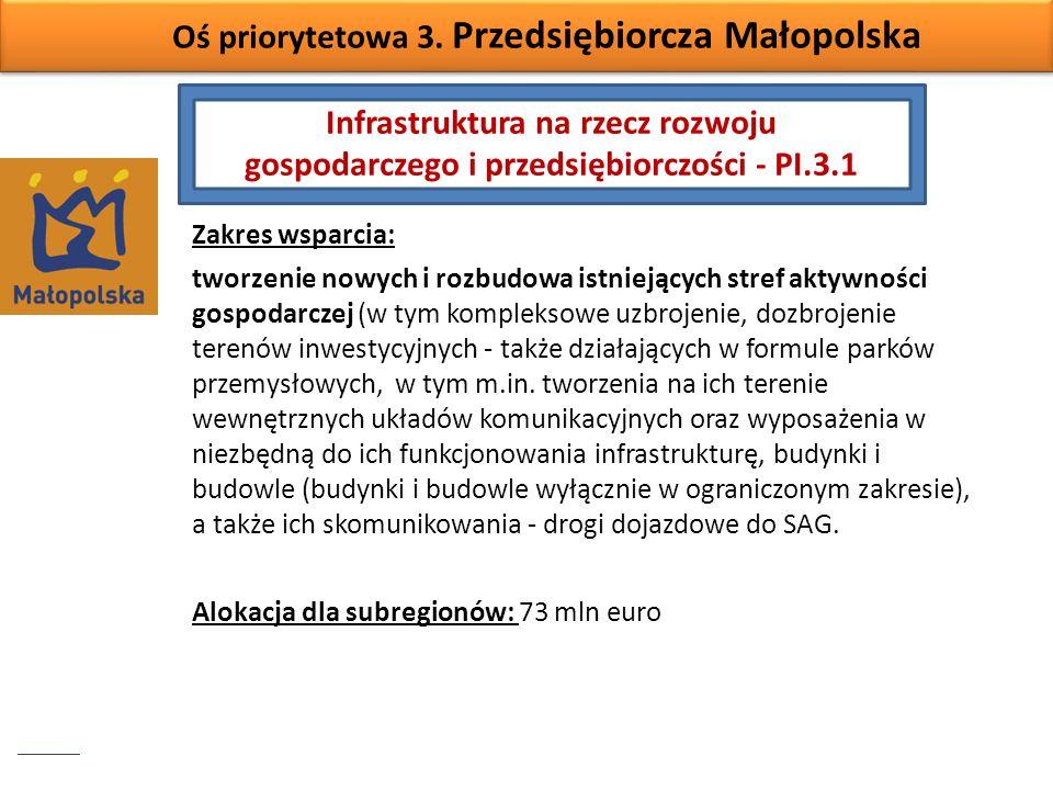 Oś priorytetowa 3. Przedsiębiorcza Małopolska Zakres wsparcia: tworzenie nowych i rozbudowa istniejących stref aktywności gospodarczej (w tym kompleks