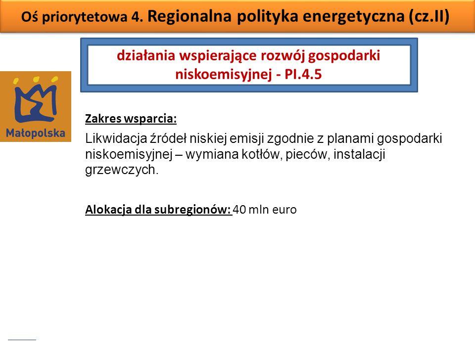 Oś priorytetowa 4. Regionalna polityka energetyczna (cz.II) Zakres wsparcia: Likwidacja źródeł niskiej emisji zgodnie z planami gospodarki niskoemisyj