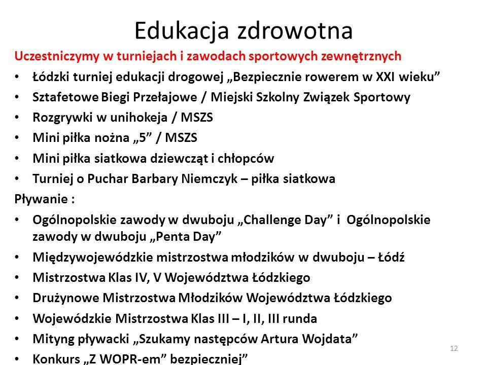 Edukacja zdrowotna Uczestniczymy w turniejach i zawodach sportowych zewnętrznych Łódzki turniej edukacji drogowej Bezpiecznie rowerem w XXI wieku Szta