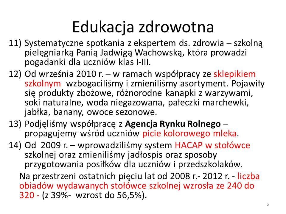 Edukacja zdrowotna 11)Systematyczne spotkania z ekspertem ds. zdrowia – szkolną pielęgniarką Panią Jadwigą Wachowską, która prowadzi pogadanki dla ucz