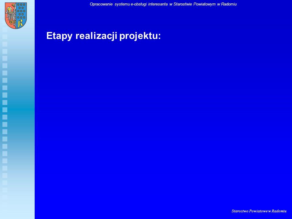 Starostwo Powiatowe w Radomiu Opracowanie systemu e-obsługi interesanta w Starostwie Powiatowym w Radomiu Opracowanie systemu e-obsługi interesanta jest skomplikowanym przedsięwzięciem o dużym stopniu innowacyjności.