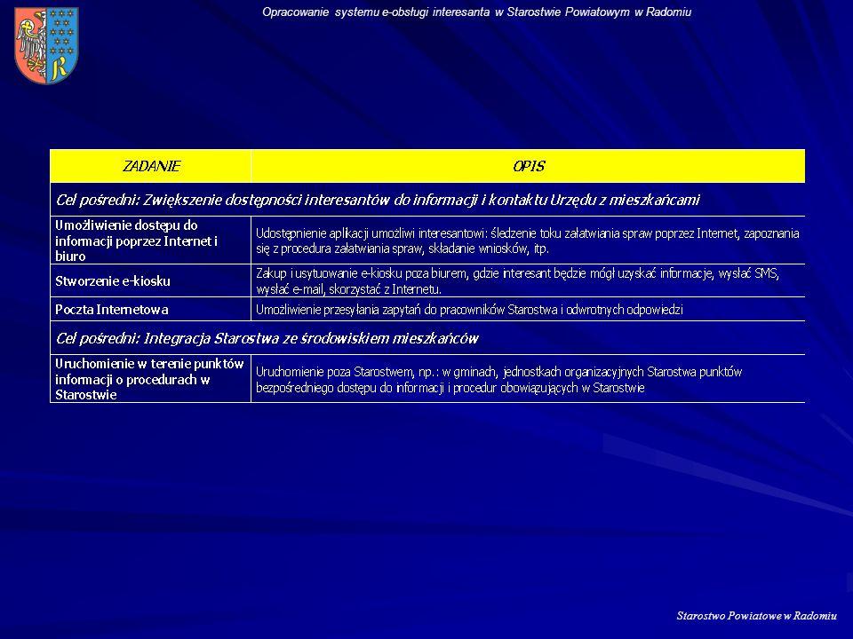 Starostwo Powiatowe w Radomiu Opracowanie systemu e-obsługi interesanta w Starostwie Powiatowym w Radomiu