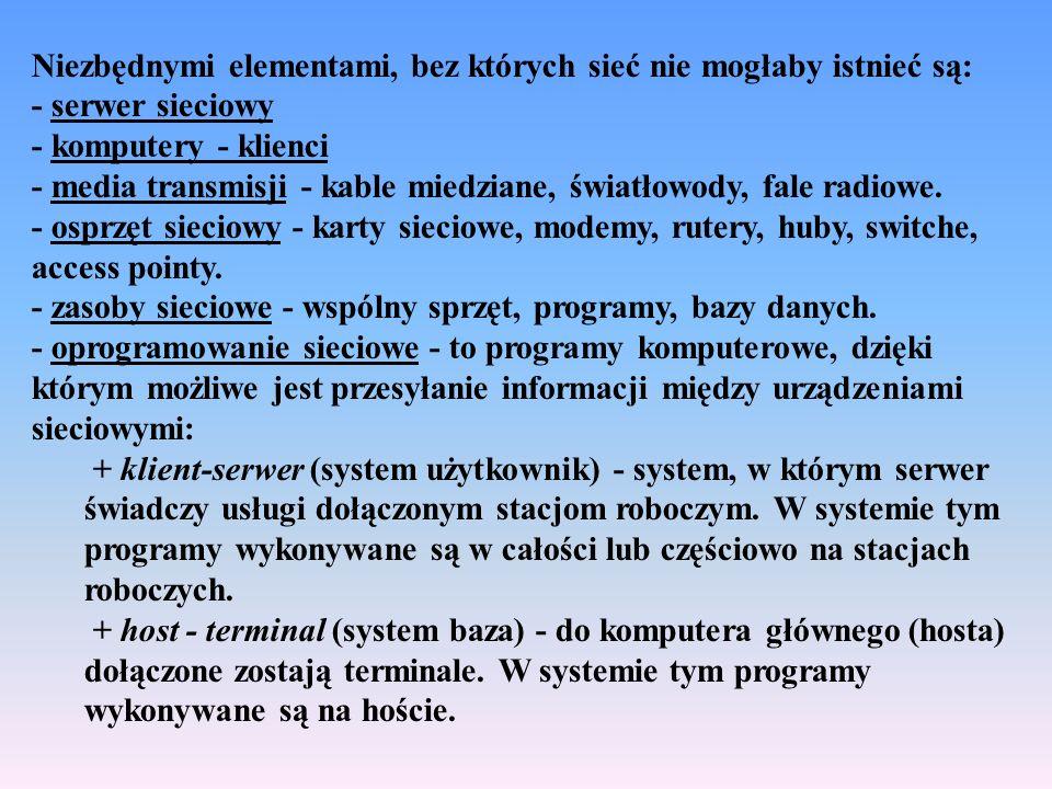 Niezbędnymi elementami, bez których sieć nie mogłaby istnieć są: - serwer sieciowy - komputery - klienci - media transmisji - kable miedziane, światło