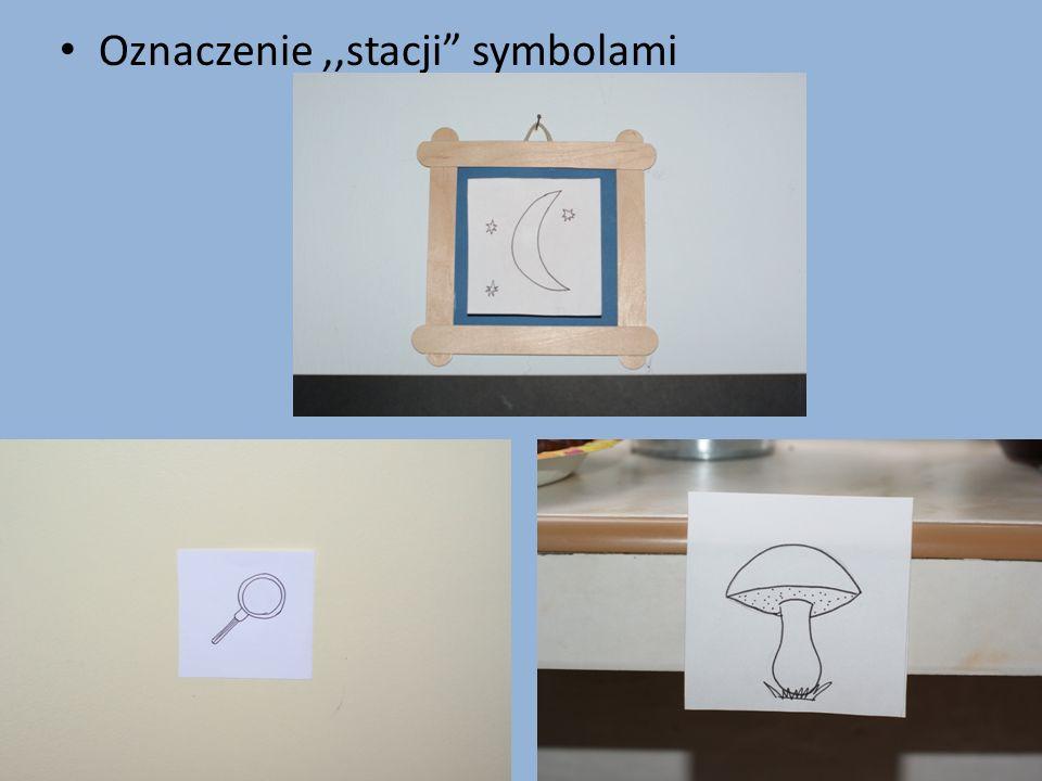 Oznaczenie,,stacji symbolami