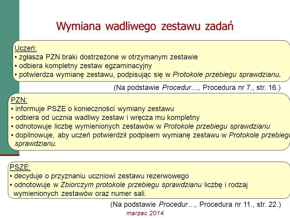(Na podstawie Procedur…, Procedura nr 11., str. 22.) Wymiana wadliwego zestawu zadań marzec 2014 Uczeń: zgłasza PZN braki dostrzeżone w otrzymanym zes