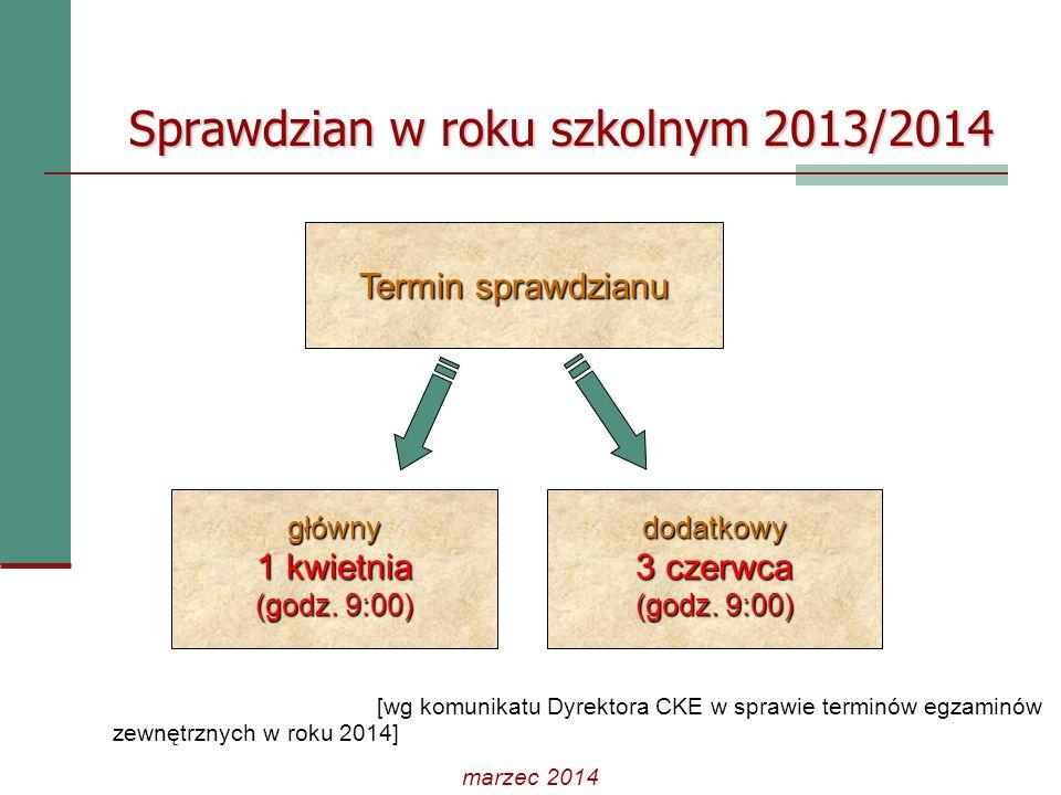 Sprawdzian w roku szkolnym 2013/2014 [wg komunikatu Dyrektora CKE w sprawie terminów egzaminów zewnętrznych w roku 2014] marzec 2014 Termin sprawdzian
