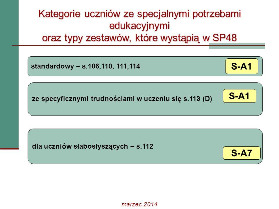 Kategorie uczniów ze specjalnymi potrzebami edukacyjnymi oraz typy zestawów, które wystąpią w SP48 standardowy – s.106,110, 111,114 S-A1 marzec 2014 z