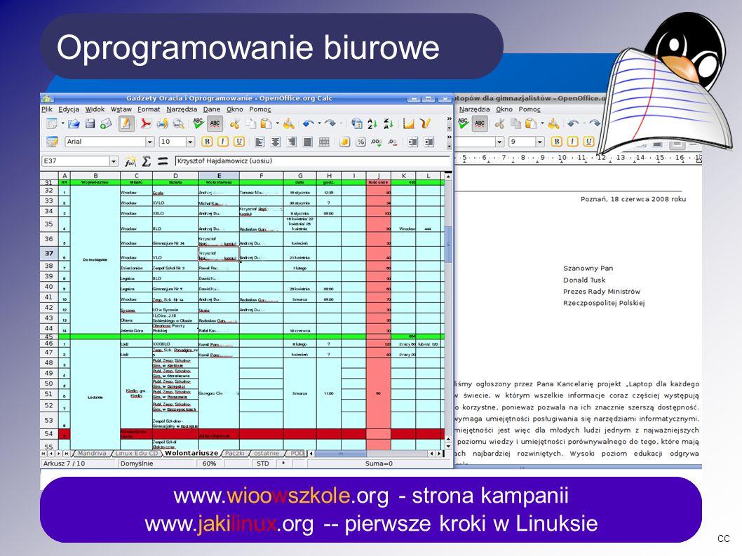 Oprogramowanie biurowe CC www.wioowszkole.org - strona kampanii www.jakilinux.org -- pierwsze kroki w Linuksie