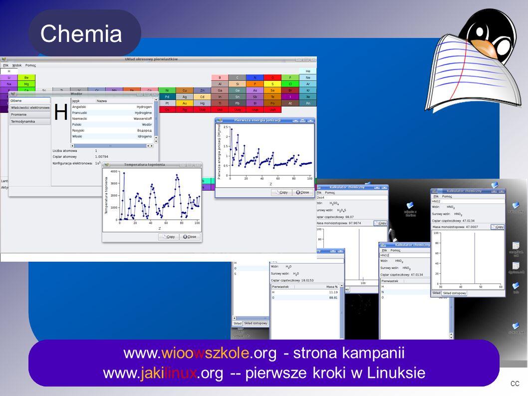 Chemia CC www.wioowszkole.org - strona kampanii www.jakilinux.org -- pierwsze kroki w Linuksie