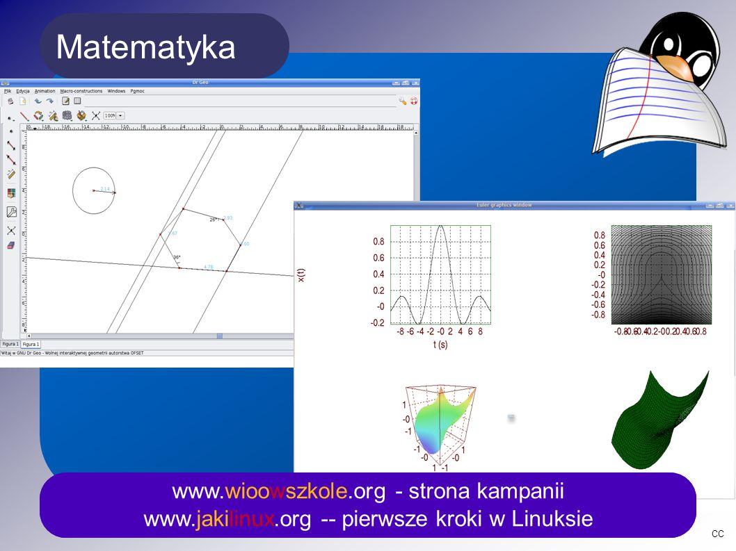 CC Matematyka www.wioowszkole.org - strona kampanii www.jakilinux.org -- pierwsze kroki w Linuksie