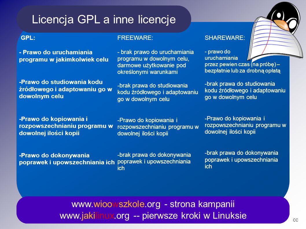 Prawo www.wioowszkole.org - strona kampanii www.jakilinux.org -- pierwsze kroki w Linuksie WiOO (w tym także Linuksa) można LEGALNIE i ZA DARMO instalować na komputerach szkolnych i domowych, (zarówno uczniów i nauczycieli).