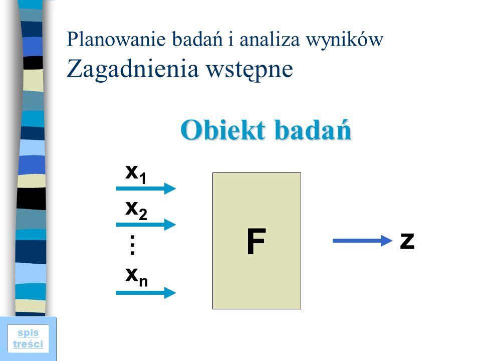 spis treści Planowanie badań i analiza wyników Zagadnienia wstępne Obiekt badań F z x2x2 x1x1 xnxn...
