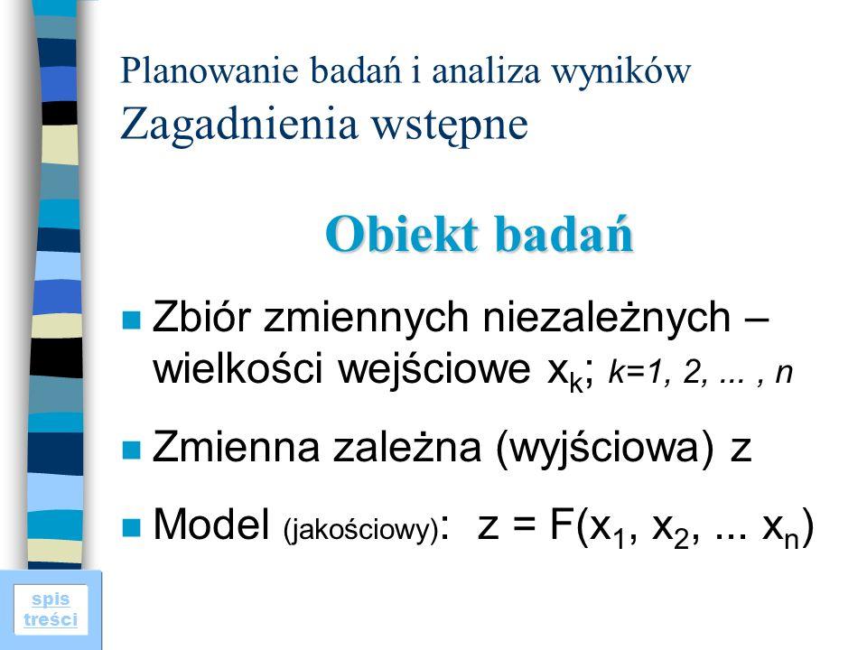 spis treści Planowanie badań i analiza wyników Zagadnienia wstępne Obiekt badań n Zbiór zmiennych niezależnych – wielkości wejściowe x k ; k=1, 2,..., n n Zmienna zależna (wyjściowa) z n Model (jakościowy) : z = F(x 1, x 2,...