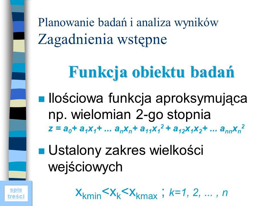 spis treści Planowanie badań i analiza wyników Zagadnienia wstępne Funkcja obiektu badań n Ilościowa funkcja aproksymująca np. wielomian 2-go stopnia
