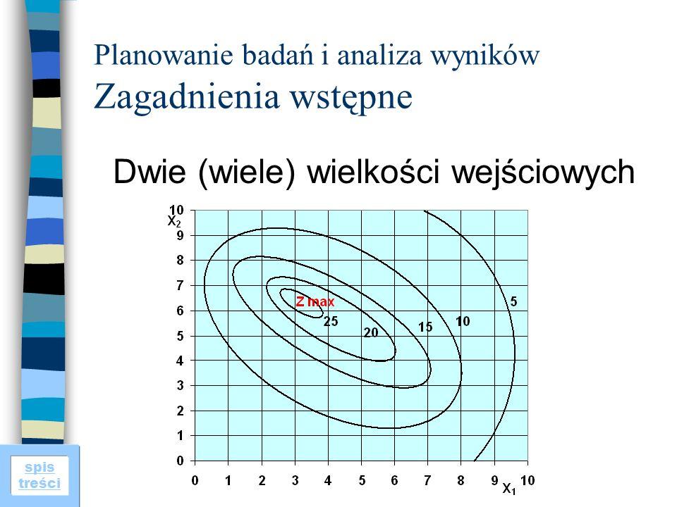 spis treści Planowanie badań i analiza wyników Zagadnienia wstępne Dwie (wiele) wielkości wejściowych