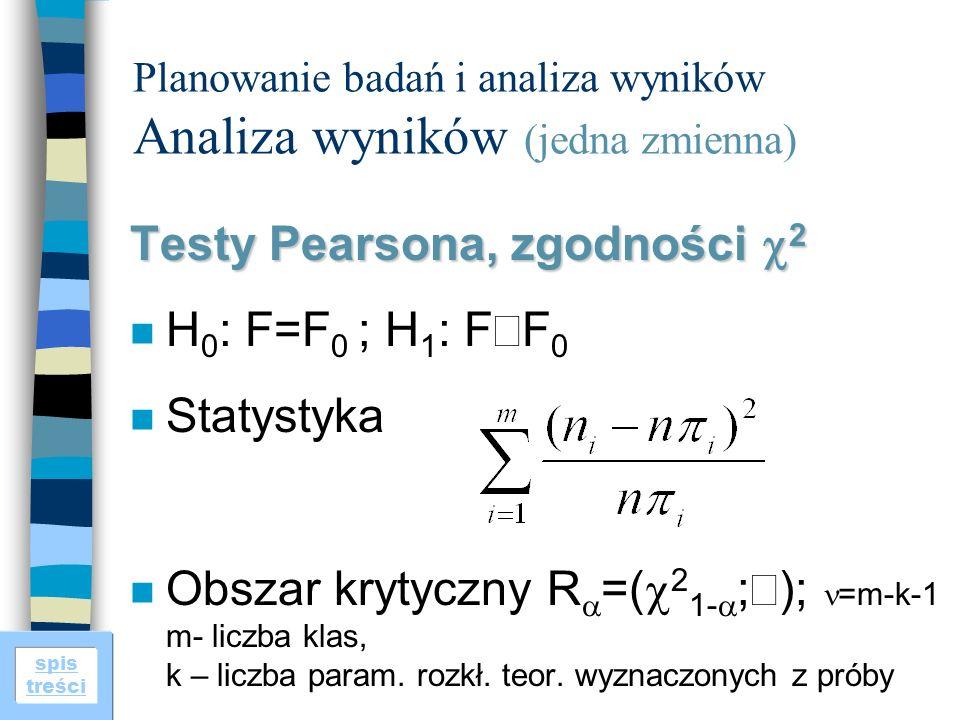 spis treści Planowanie badań i analiza wyników Analiza wyników (jedna zmienna) Testy Pearsona, zgodności 2 H 0 : F=F 0 ; H 1 : F F 0 n Statystyka Obszar krytyczny R =( 2 1- ; ); =m-k-1 m- liczba klas, k – liczba param.