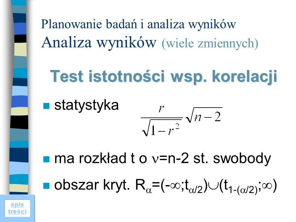 spis treści Planowanie badań i analiza wyników Analiza wyników (wiele zmiennych) Test istotności wsp. korelacji n statystyka ma rozkład t o =n-2 st. s