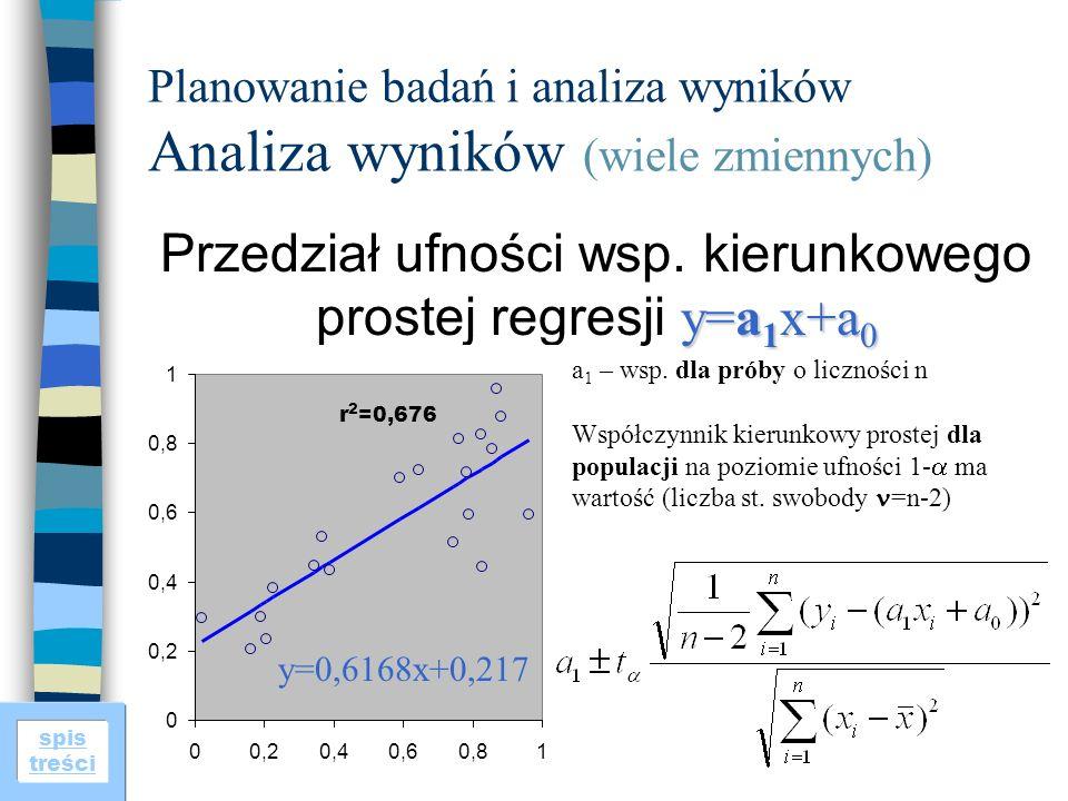 spis treści Planowanie badań i analiza wyników Analiza wyników (wiele zmiennych) Przedział ufności wsp. kierunkowego y=a 1 x+a 0 prostej regresji y=a