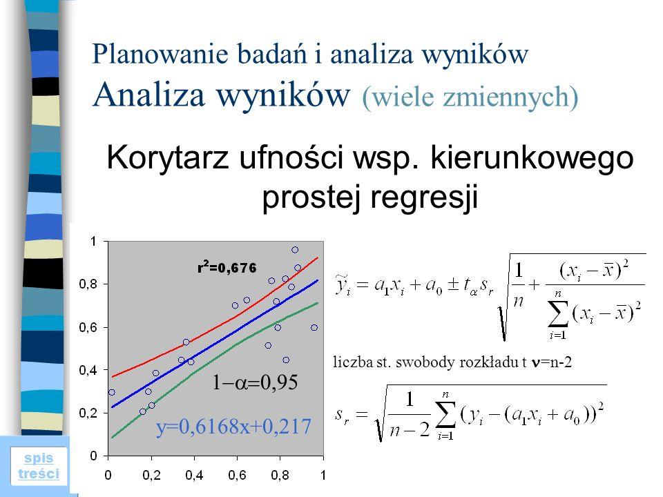 spis treści Planowanie badań i analiza wyników Analiza wyników (wiele zmiennych) Korytarz ufności wsp. kierunkowego prostej regresji y=0,6168x+0,217 1