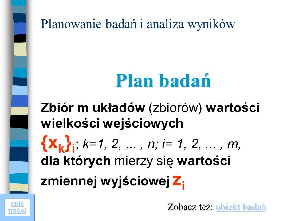 spis treści Planowanie badań i analiza wyników Plan badań Zbiór m układów (zbiorów) wartości wielkości wejściowych {x k } i ; k=1, 2,..., n; i= 1, 2,..., m, dla których mierzy się wartości zmiennej wyjściowej z i Zobacz też: obiekt badań obiekt badańobiekt badań