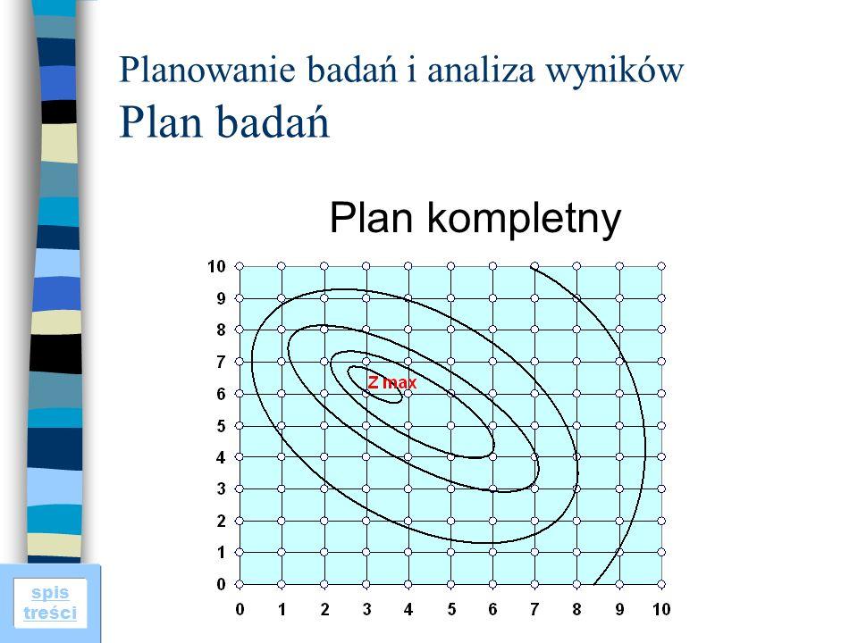 spis treści Planowanie badań i analiza wyników Plan badań Plan kompletny