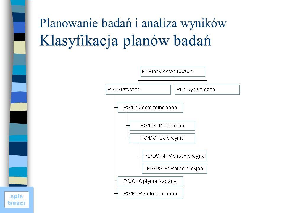 spis treści Planowanie badań i analiza wyników Klasyfikacja planów badań