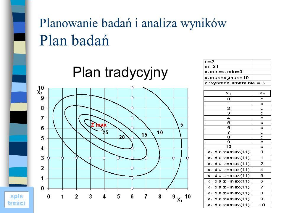 spis treści Planowanie badań i analiza wyników Plan badań Plan tradycyjny