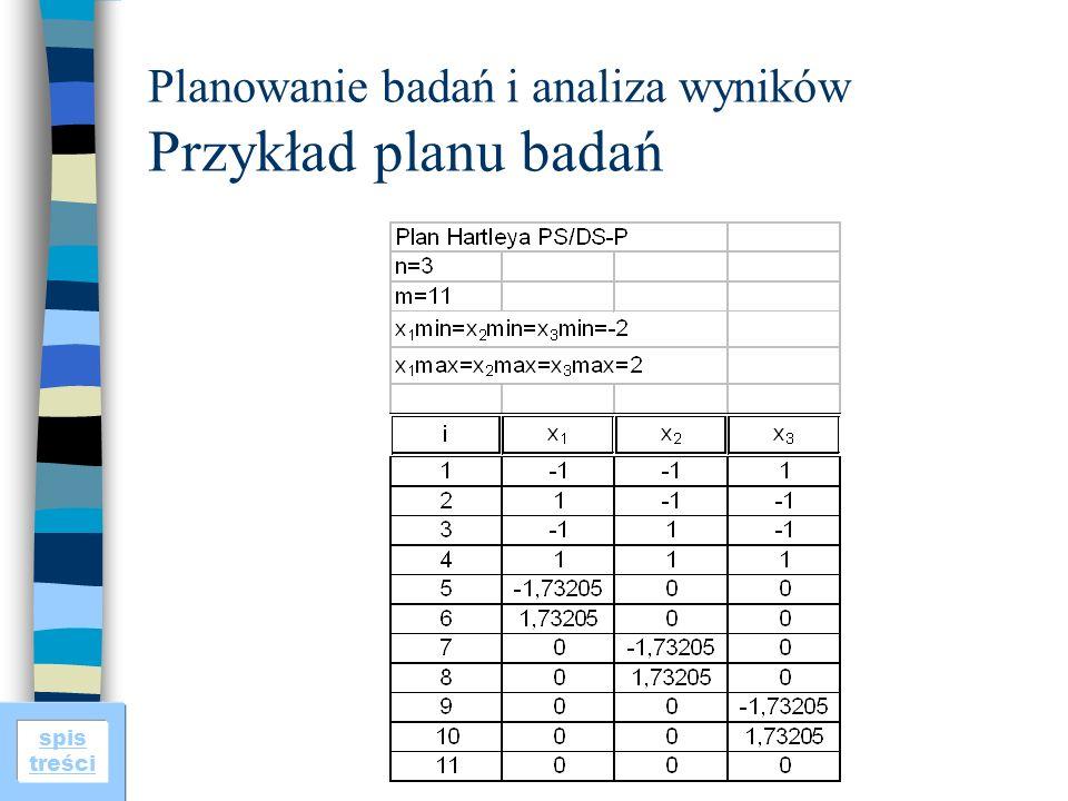 spis treści Planowanie badań i analiza wyników Przykład planu badań