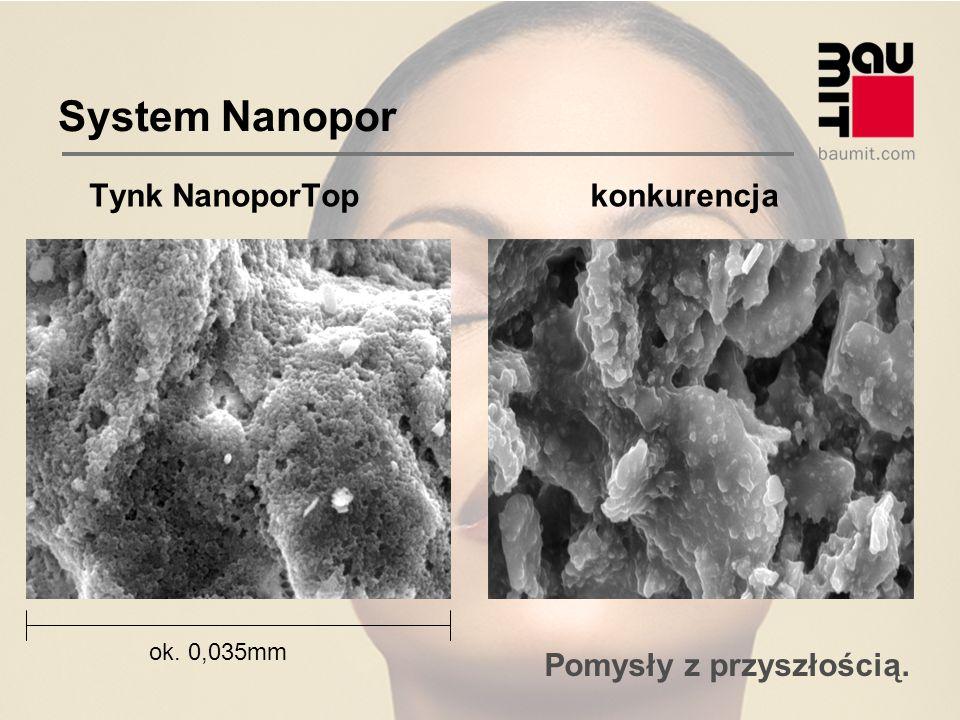 Pomysły z przyszłością. System Nanopor Tynk NanoporTop konkurencja ok. 0,035mm