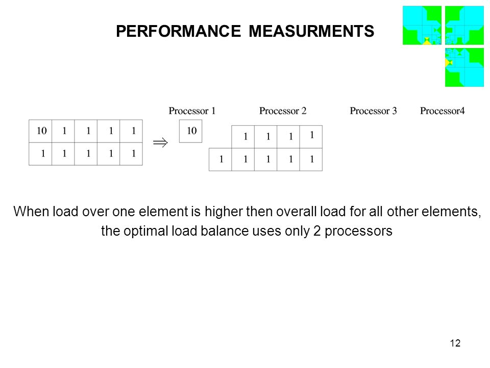 12 PERFORMANCE MEASURMENTS When load over one element is higher then overall load for all other elements, the optimal load balance uses only 2 processors