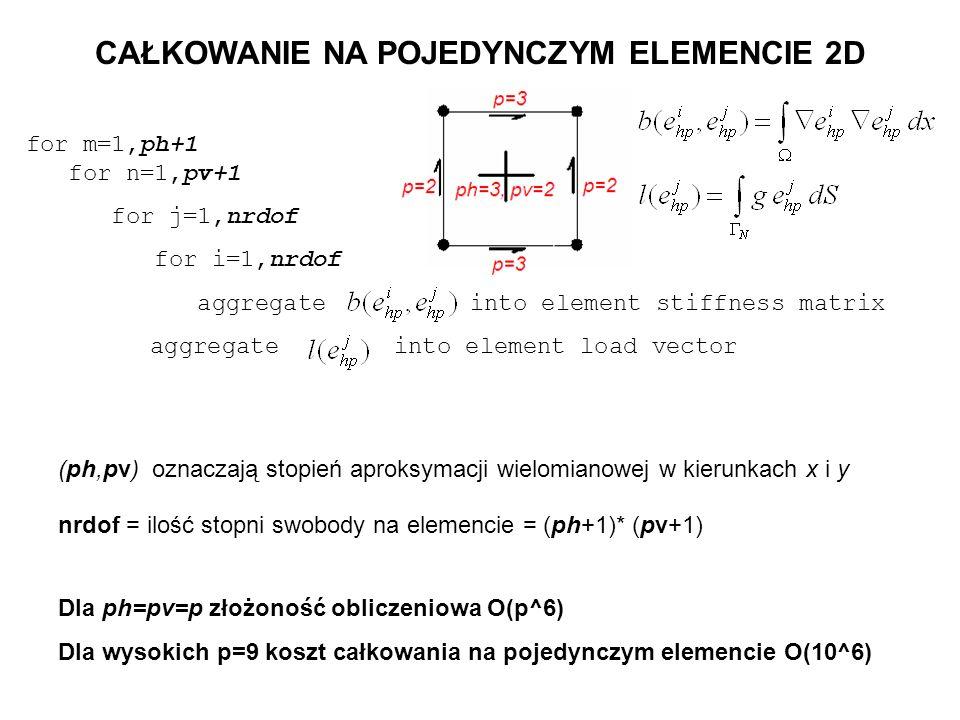 (ph,pv) oznaczają stopień aproksymacji wielomianowej w kierunkach x i y nrdof = ilość stopni swobody na elemencie = (ph+1)* (pv+1) CAŁKOWANIE NA POJEDYNCZYM ELEMENCIE 2D for m=1,ph+1 for n=1,pv+1 for j=1,nrdof for i=1,nrdof aggregate into element stiffness matrix aggregate into element load vector Dla ph=pv=p złożoność obliczeniowa O(p^6) Dla wysokich p=9 koszt całkowania na pojedynczym elemencie O(10^6)