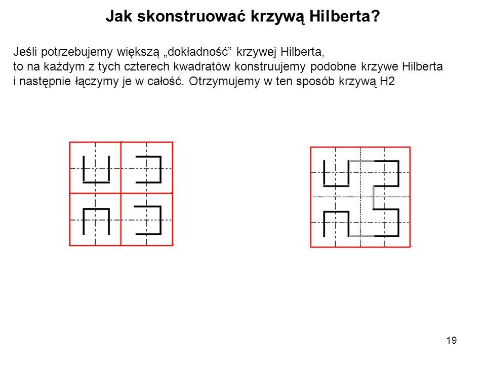 19 Jak skonstruować krzywą Hilberta.