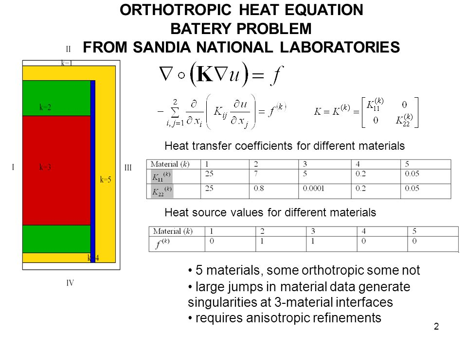 3 ORTHOTROPIC HEAT EQUATION BATERY PROBLEM FROM SANDIA NATIONAL LABORATORIES 5 materials, some orthotropic some not requires anisotropic refinements large jumps in material data generate singularities at 3-material interfaces Boundary conditions on Boundary condition data for different materials