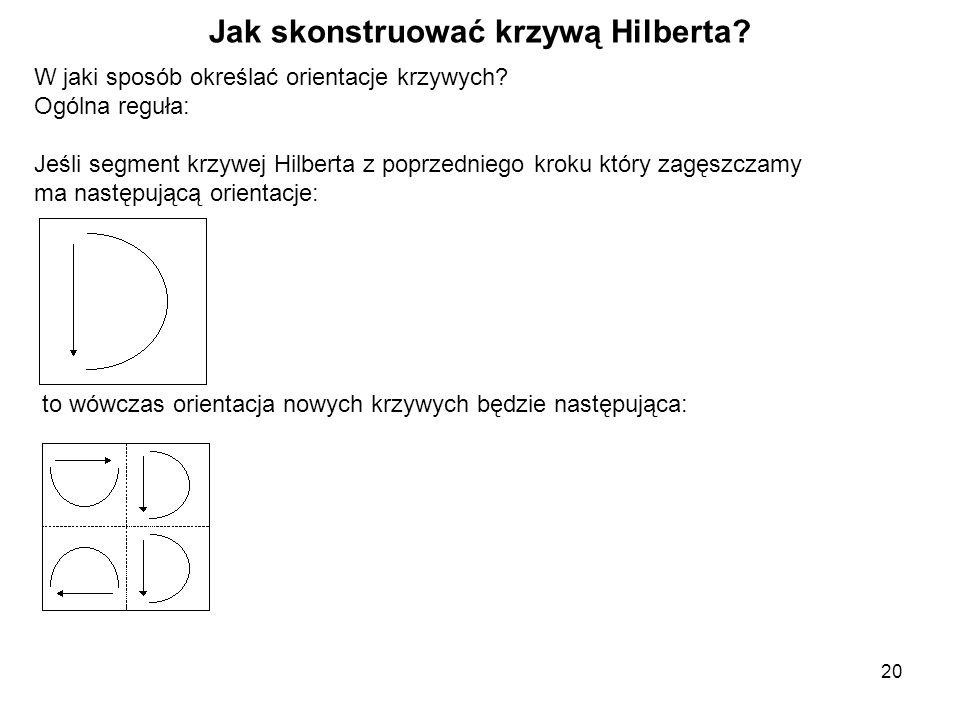 20 Jak skonstruować krzywą Hilberta. W jaki sposób określać orientacje krzywych.
