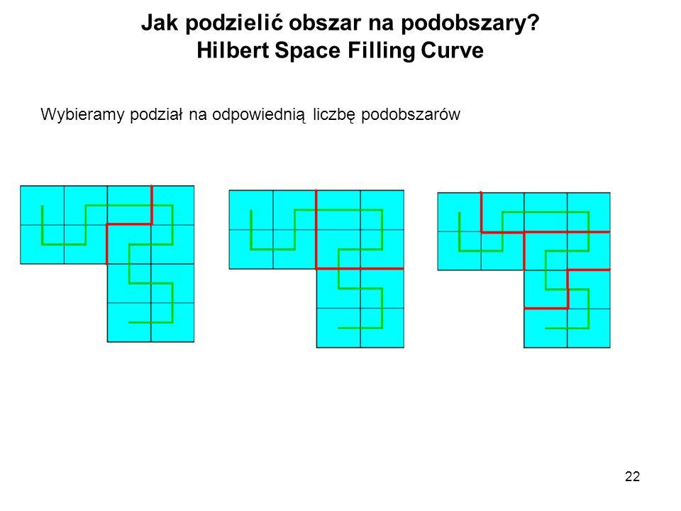 22 Jak podzielić obszar na podobszary.