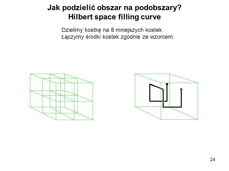 24 Jak podzielić obszar na podobszary.