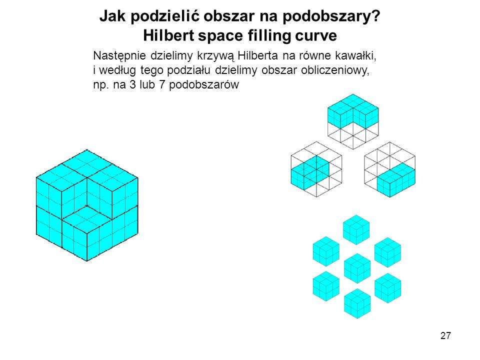 27 Jak podzielić obszar na podobszary.