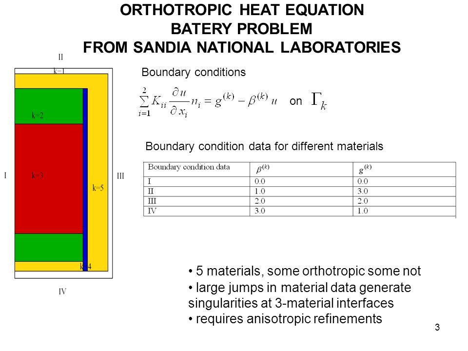 4 ORTHOTROPIC HEAT EQUATION BATERY PROBLEM FROM SANDIA NATIONAL LABORATORIES Variational formulation