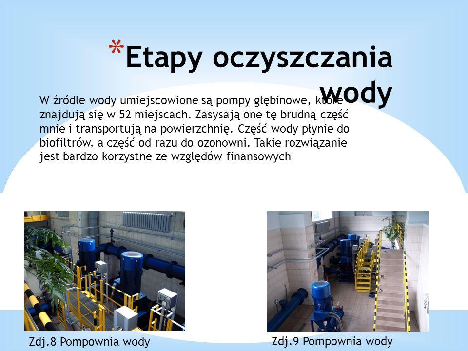 * Etapy oczyszczania wody W źródle wody umiejscowione są pompy głębinowe, które znajdują się w 52 miejscach. Zasysają one tę brudną część mnie i trans