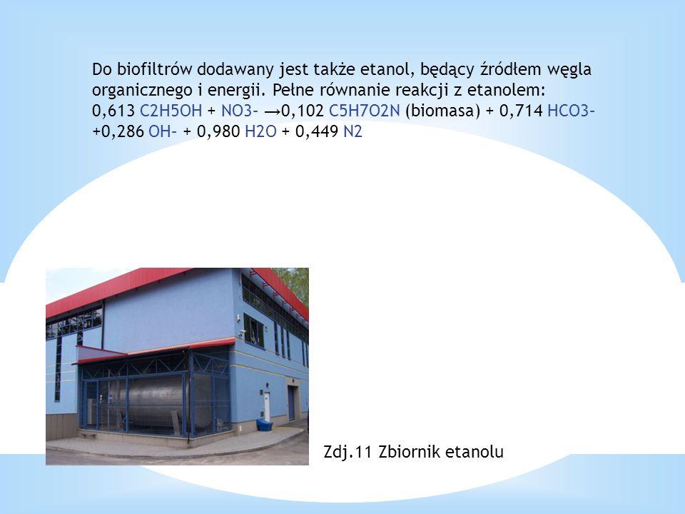Do biofiltrów dodawany jest także etanol, będący źródłem węgla organicznego i energii. Pełne równanie reakcji z etanolem: 0,613 C2H5OH + NO3– 0,102 C5
