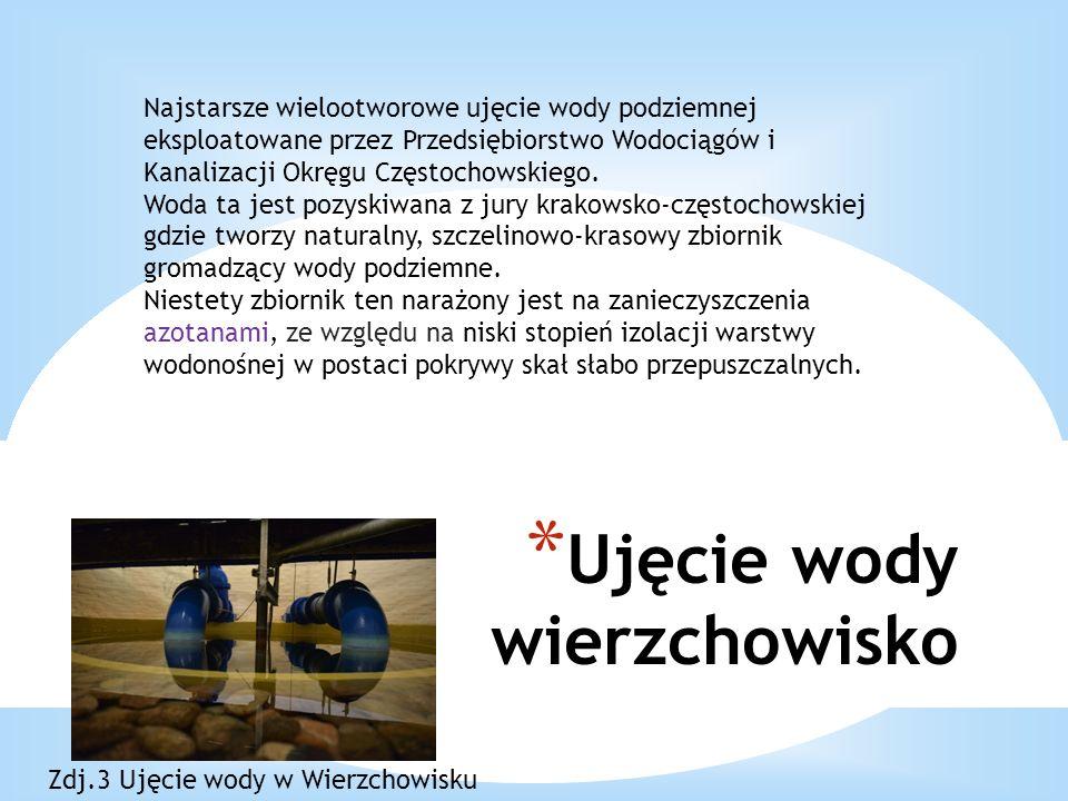 * Ujęcie wody wierzchowisko Najstarsze wielootworowe ujęcie wody podziemnej eksploatowane przez Przedsiębiorstwo Wodociągów i Kanalizacji Okręgu Częstochowskiego.