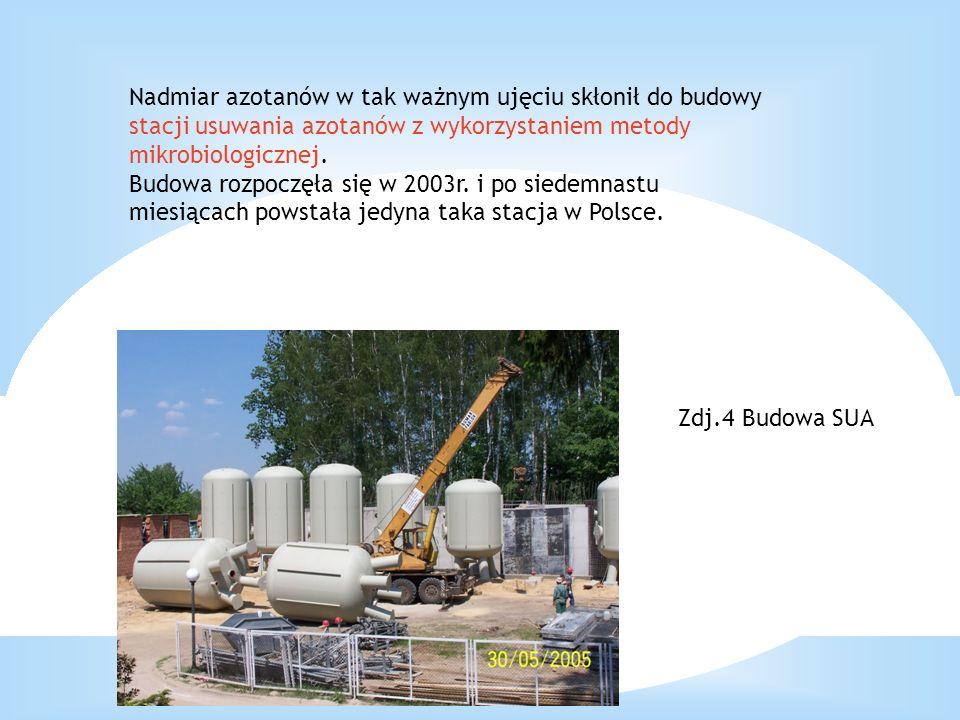 Nadmiar azotanów w tak ważnym ujęciu skłonił do budowy stacji usuwania azotanów z wykorzystaniem metody mikrobiologicznej. Budowa rozpoczęła się w 200