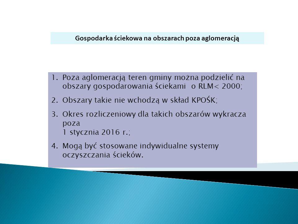 Gospodarka ściekowa na obszarach poza aglomeracją 1.Poza aglomeracją teren gminy można podzielić na obszary gospodarowania ściekami o RLM< 2000; 2.Obs