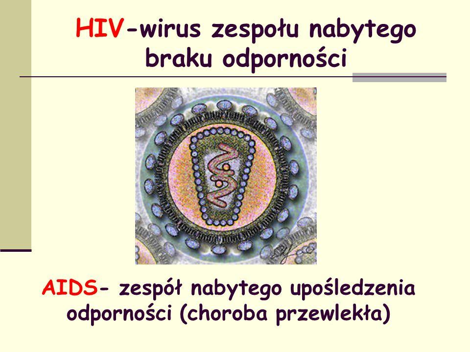 HIV-wirus zespołu nabytego braku odporności AIDS- zespół nabytego upośledzenia odporności (choroba przewlekła)